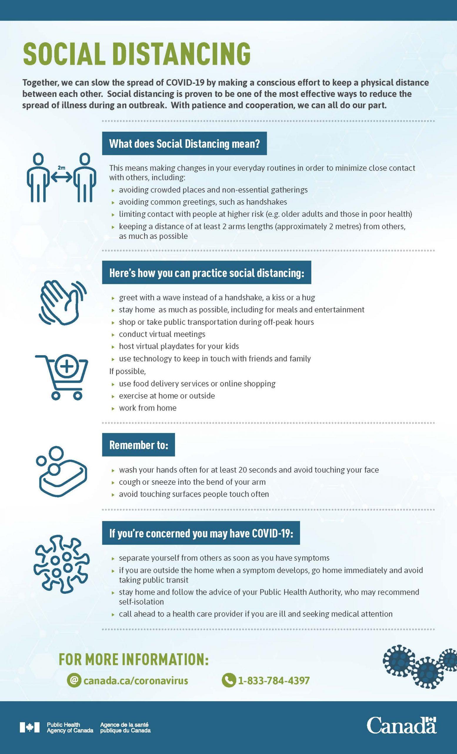 Social Distancing Infograph